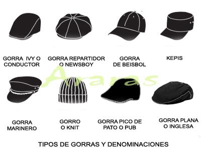 Tipos de gorras actuales